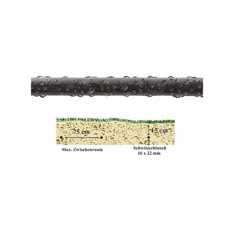 Bewässerungsschlauch Für Hecken : perlschlauch schwitzschlauch 15 m bis max 10 bar ~ Frokenaadalensverden.com Haus und Dekorationen